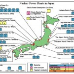 Japan Nuclear Power Plants Secured After Massive Earthquake and Tsunami