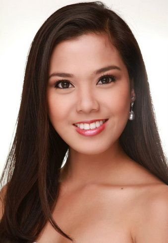 Miss Earth Philippines Name Profile