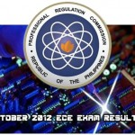 October 2012 ECE Exam Results Board Passers List