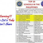 Top 20 Schools Fake Lists According to PRC and CHED