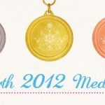 Miss Earth 2012 Medal Tally November 7, 2012