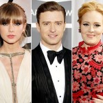 Grammy Awards 2013 Complete List of Winners Released