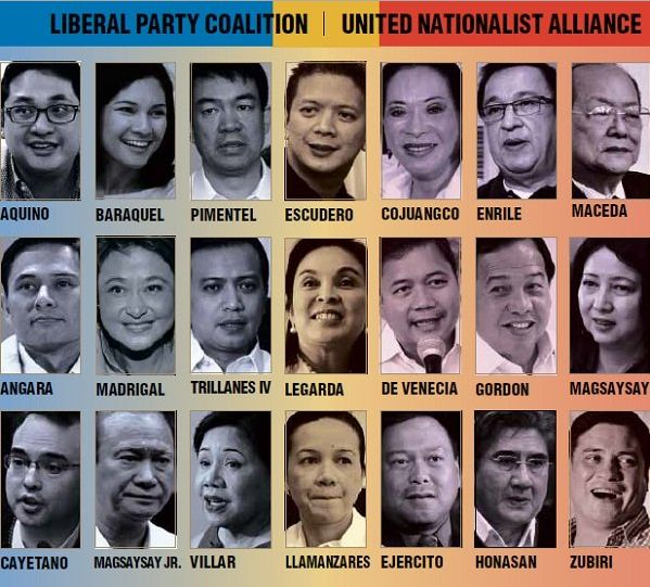 Official Candidates for the 2013 Senatorial Elections