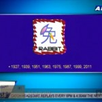 2013 Predictions: Year of the Rabbit by Andy Tan (Video)