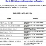 March 2013 LET Exam Results Top 10 Passers (Elementary)