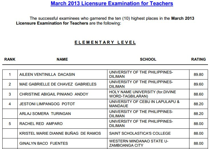 list of elem  let passers 2010 http://philnews.ph/2013/04/18/march-2013-let-exam-results-top-10-passers-elementary/