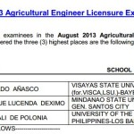 August 2013 Agricultural Engineers Board Exam Topnotchers