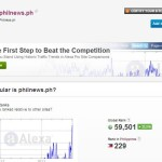 PhilNews.Ph Reached 1.3 Million Monthly Pageviews on September 2013