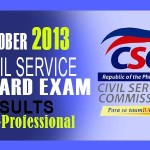Civil Service Exam Results Sub Professional Region 10 (October 2013)