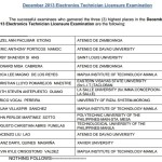 Electronics Technician (ECT) Topnotchers December 2013 Results