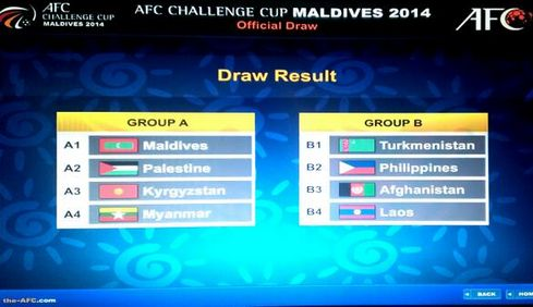 Philippine Azkals in Group B of the 2014 AFC Challenge Cup Draw Results