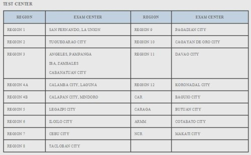 NAPOLCOM Exam List of Designated Testing Centers