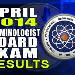 Criminologist Board Exam Results List of Passers (April 2014)