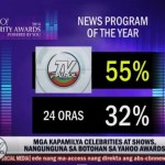 Kapamilya Shows & Celebrities Leading in Yahoo! Celebrity Awards 2014 Initial Results