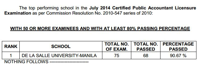 See Also July 2014 CPA Board Exam Schedule Of Registration Oath