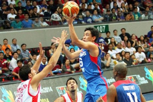 Gilas Pilipinas Scares Croatia Defeated By Just 3 Points in Overtime (78-81)