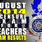 LET Results (August 2014) Alphabetical (Elementary) Letter A (List of Passers)