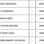 CPA Board Passers Schedule of Registration & Oath Taking Ceremonies