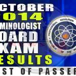 October 2014 Criminologist Board Exam Top 10 Passers (Topnotchers)