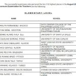 August 2014 LET Exam Results Top 10 Passers (Topnotchers) Elementary Level