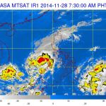 """Bagyong Queenie"" November 28, 2014 Storm Signals, & Hourly Updates"