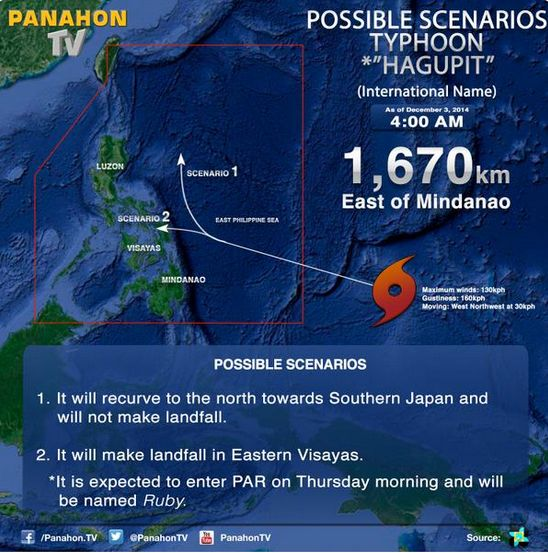 Latest Philippine News Update: Cyclone Hagupit (Ruby) Intensifies Into Typhoon Nears PAR