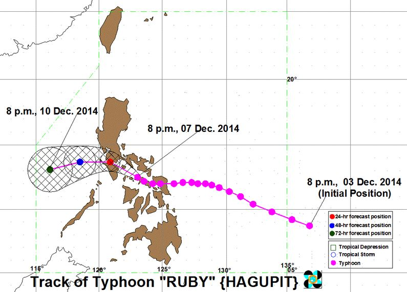 archival research paper philippine typhoons