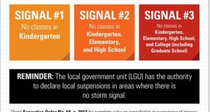 Suspension of Classes by LGU's & Schools (July 6 Bagyong Egay)