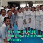 November 2014 Nursing Board Exam Results (NLE) List of Passers