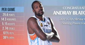 Naturalized Player Andray Blatche Sure to Join Gilas Pilipinas in FIBA Asia 2015
