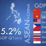Philippine Economic Growth Slows Down to a Three-Year Low of 5.2%