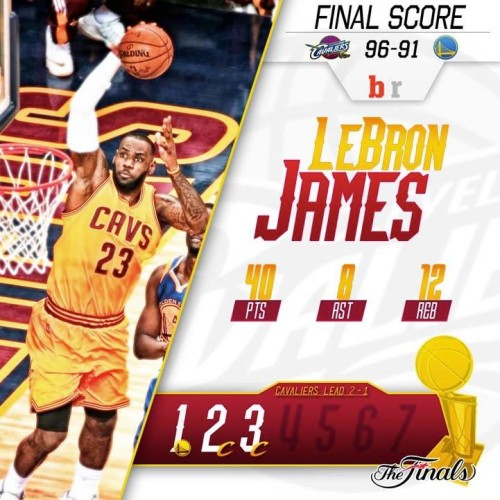 Cavs Defeated The Warriors In Game 4 Of The NBA Finals