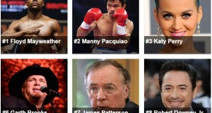 Manny Pacquiao Ranked Second in the World's 100 Highest-Paid Celebrities