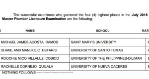 July 2015 Master Plumbers List of Topnotchers (Top 4 Passers)