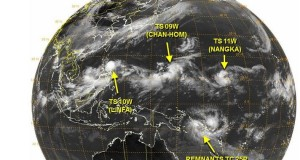 PAGASA: Philippines Should Prepare for Another Yolanda-Like Typhoon this Year 2015