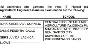 Aug. 2015 Agricultural Engineer Topnotchers (Top 3 Passers)