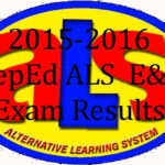 2015-2016 ALS A&E Exam Results List Of Elementary Passers ( I-P ) by DepEd