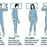 The Best Sleeping Position For Your Health is This