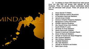 LOOK! List Of Alleged ISIS Cell Groups Suspected To Have Operations All Over Mindanao