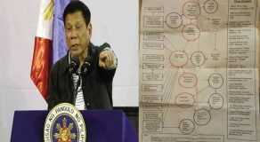 Duterte Release Drug Matrix Of Alleged Financiers On Deadly Marawi Siege