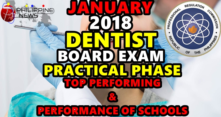 Top Performing & Performance of Schools: January 2018