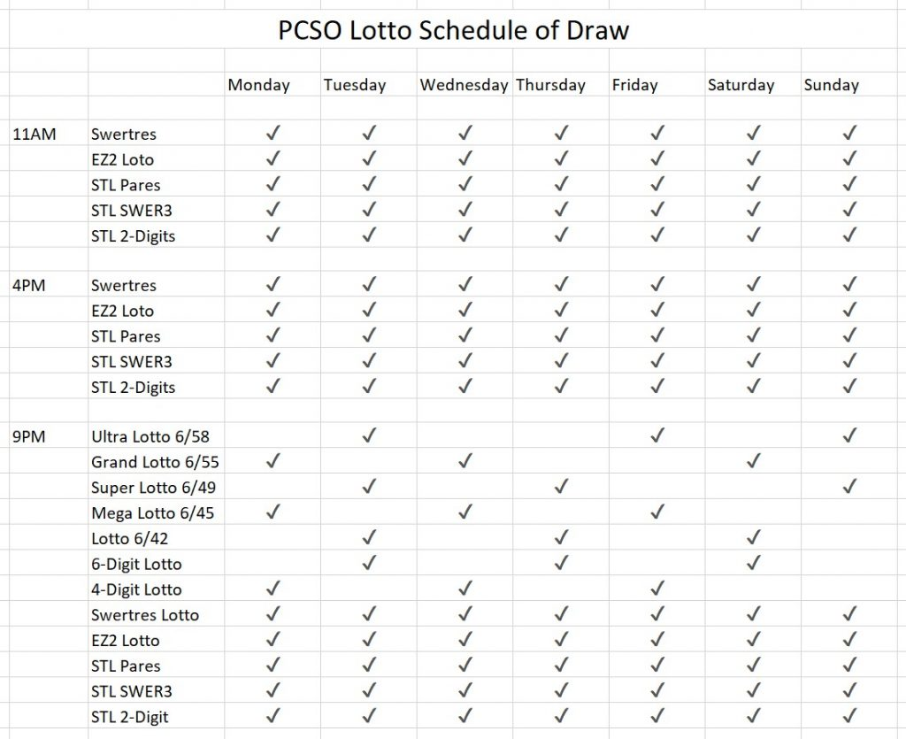 PCSO Lotto Result - Daily Draws Official Results