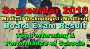 Medical Technologist Board Exam Result September 2018 (Top Performing & Performance of Schools)