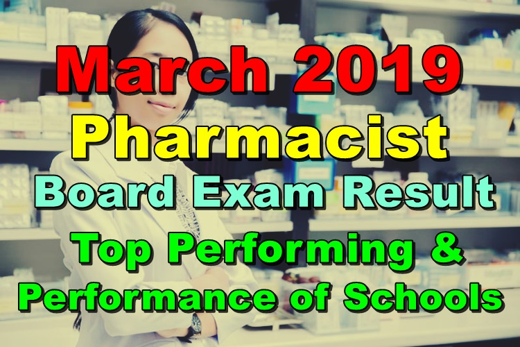 Pharmacist Board Exam