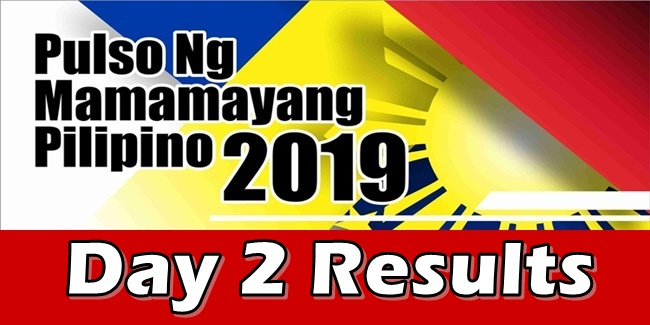 Diokno Tops Senatorial Survey Live Polling Results Day 2