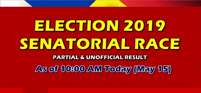 Election 2019 Senatorial Race Partial & Unofficial Result