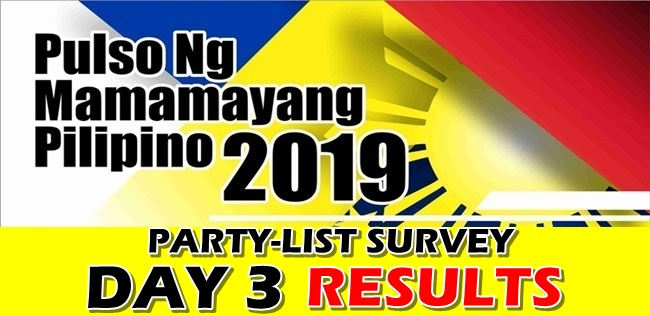 Party-List Survey Live Polling Results dAY 3
