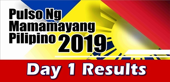 Senatorial Survey Live Polling Results Day 1