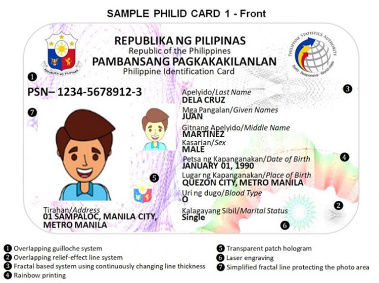 National IDs