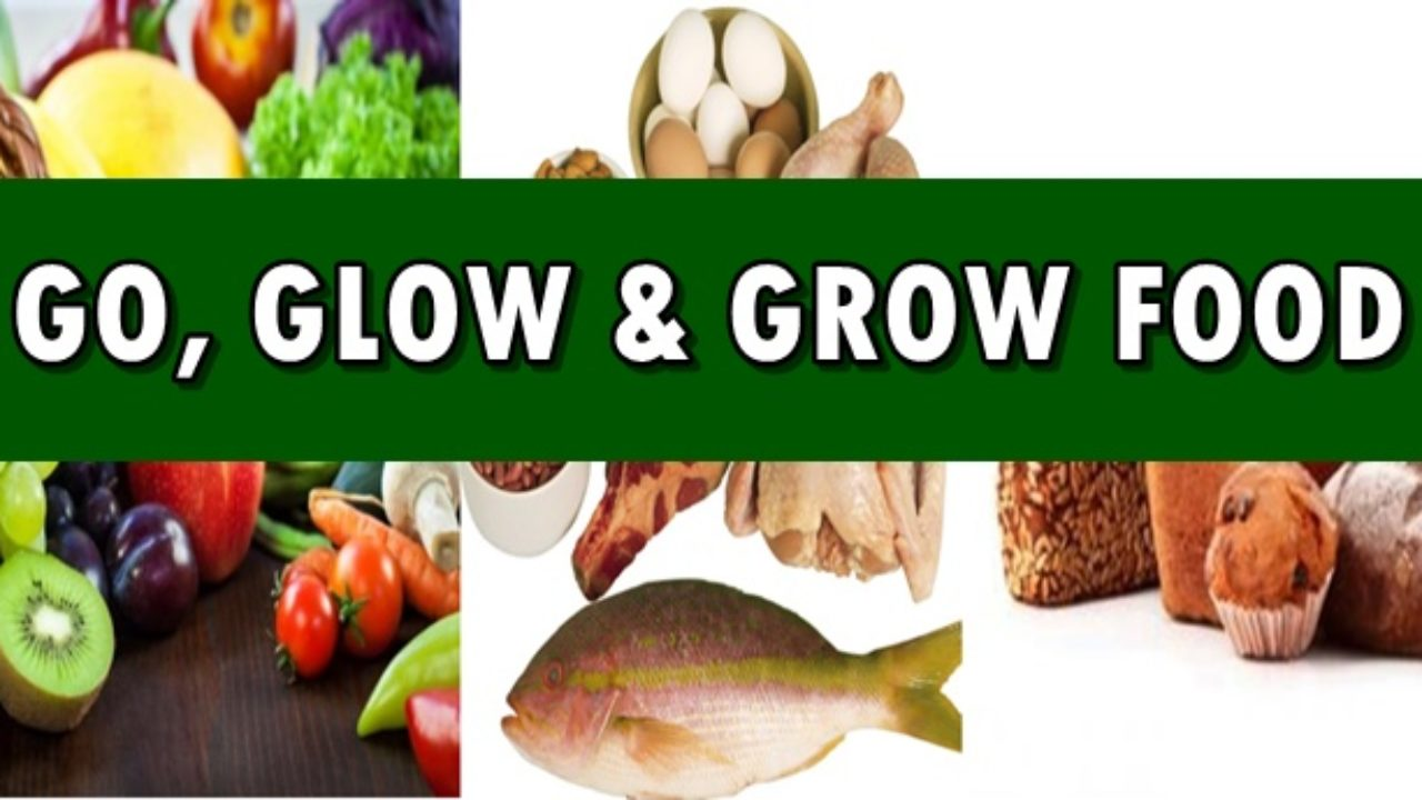 Image result for grow foods